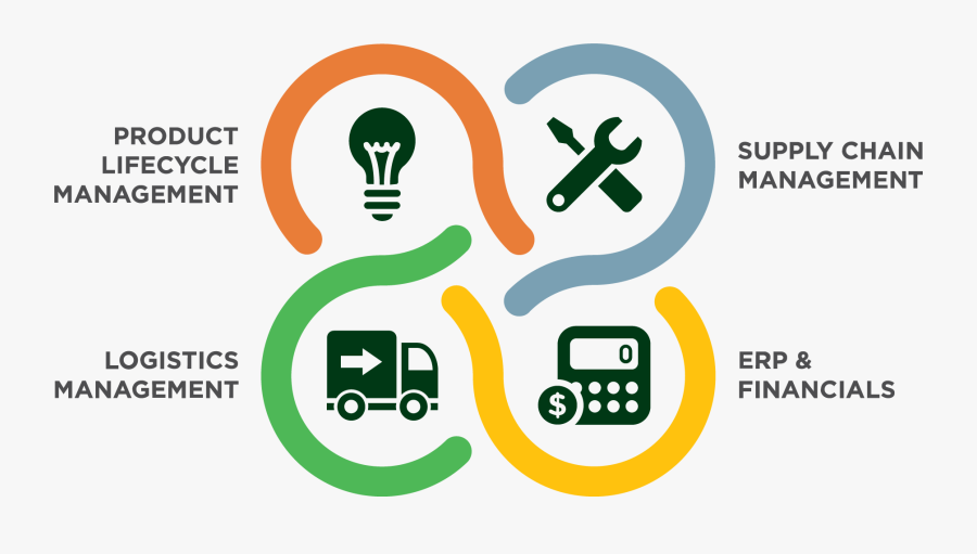 Integrated Supply Chains Matter - Inspirage Supply, Transparent Clipart