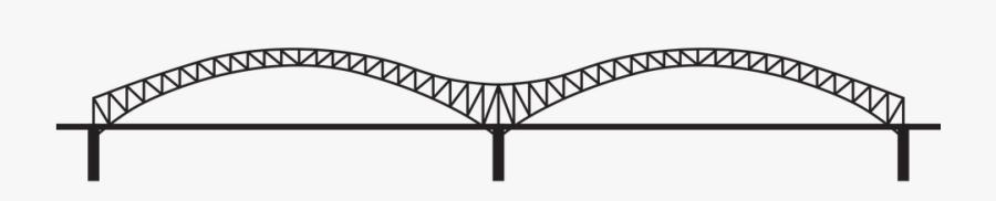 Bridge, Memphis, Tennessee, Landmark, Downtown, Skyline - Memphis Bridge Clip Art, Transparent Clipart