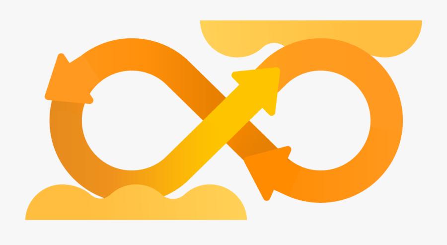 Software Development Clipart Process Owner - Debops Png, Transparent Clipart
